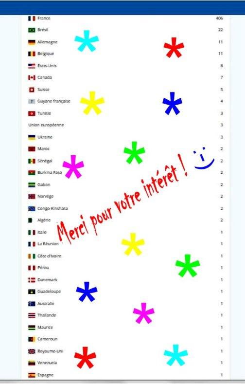 Liste des pays visiteurs 2.JPG