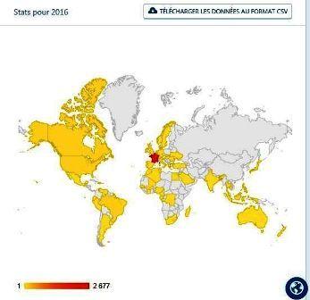 71 Pays visiteurs depuis Janvier 2016